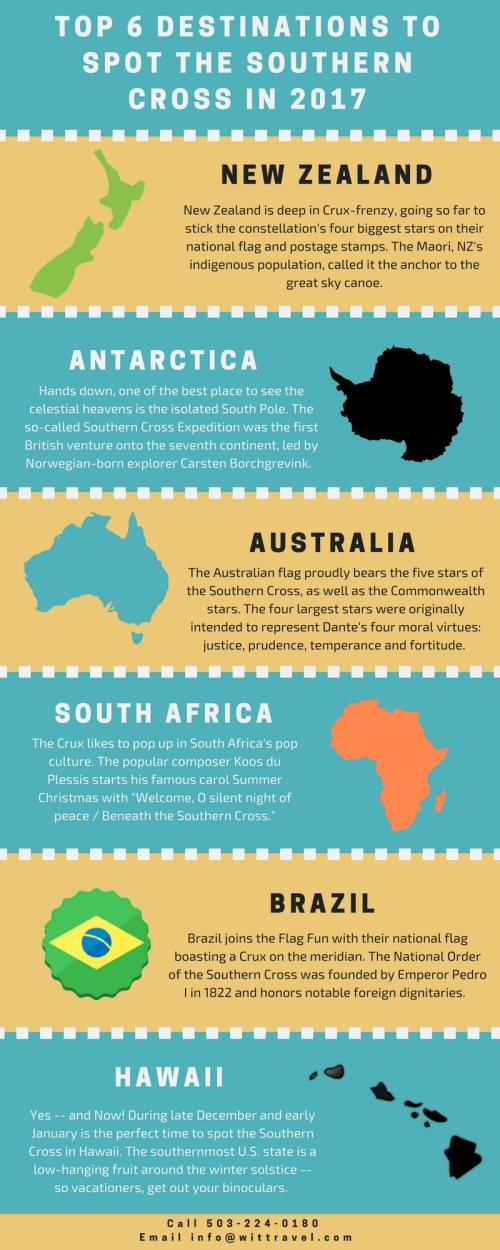 TOP 6 PLACES TO SEE THE SOUTHERN CROSS IN 2017.jpg